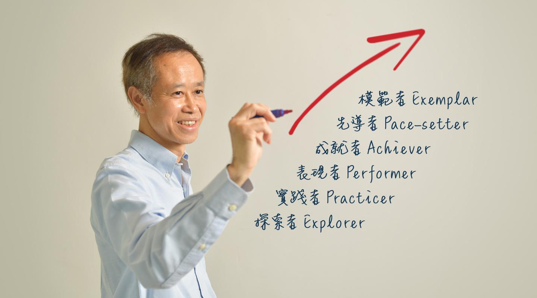 香港企業可持續發展指數的六個評核等級,由「探索者」一路遞升至「模範者」