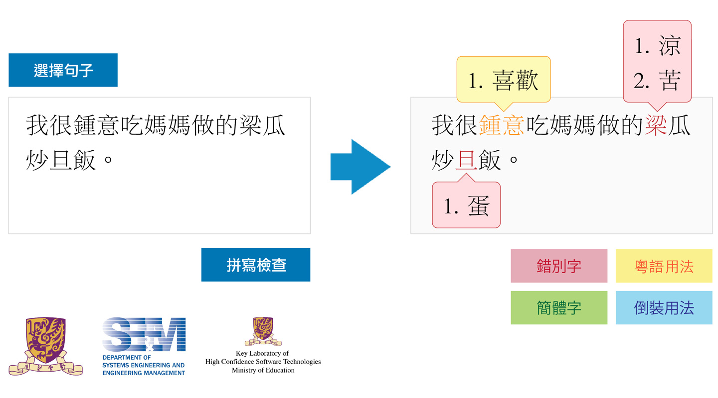 Automatic Colloquialism and Typo Detection System for Chinese Language