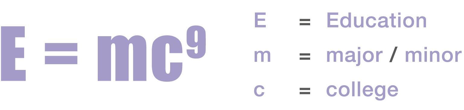 E=mc2 where E = Education, m = major / minor, c = college